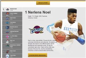 Cleveland Cavs NBA Lottery 2013