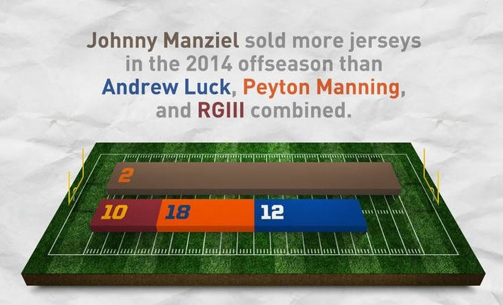 Johnny Manziel Cleveland Browns Jerseys
