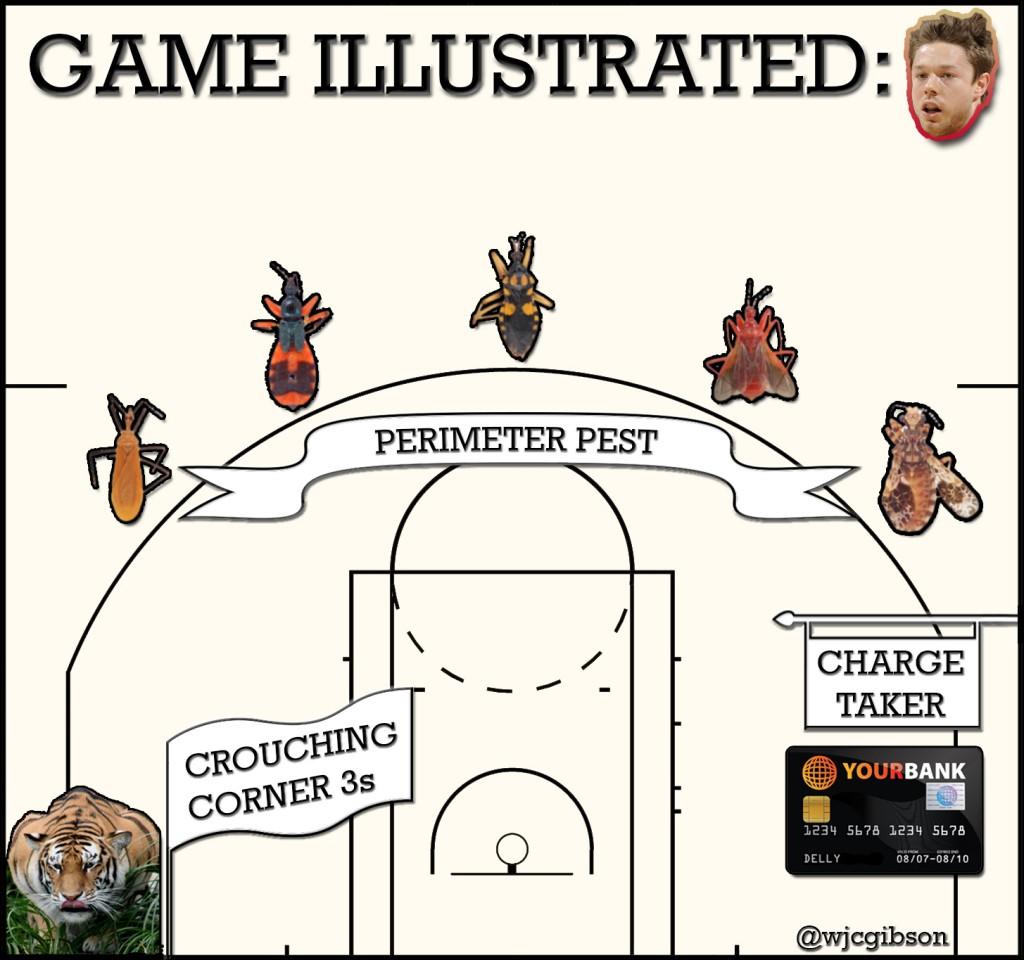 Matthew Dellavedova Game Illustrated